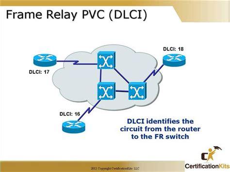 ccna training 187 ccna frame relay 2 cisco ccna frame relay part i certificationkits com