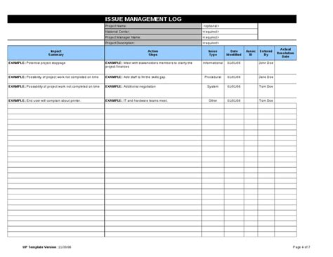 project escalation template project escalation plan template hashdoc project