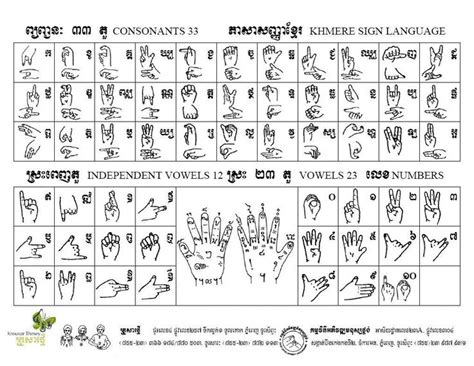 Sign Words sign language words dictionary lovetoknow baby sign