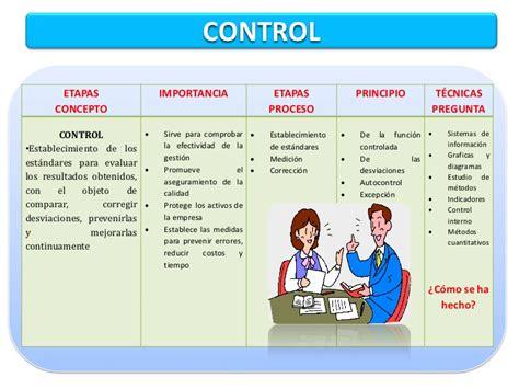 control administrativo fases quot auditoria y sistemas de calidad quot quot el control de la