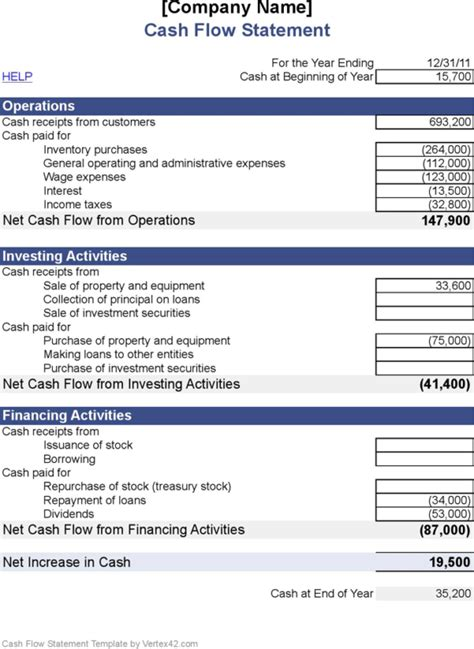 personal monthly cash flow statement template excel cash