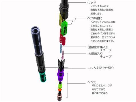 Confidence In Science E Pen Gratis Ongkir igem2010 kit kyoto e pen mechanism