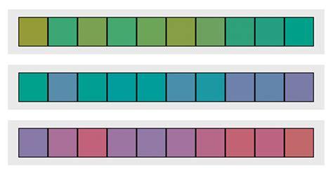 pantone color test pantone color test take the pantone color personality