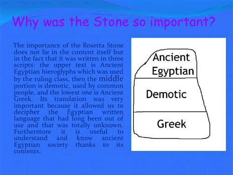 rosetta stone why is it important who really owns the rosetta stone english team