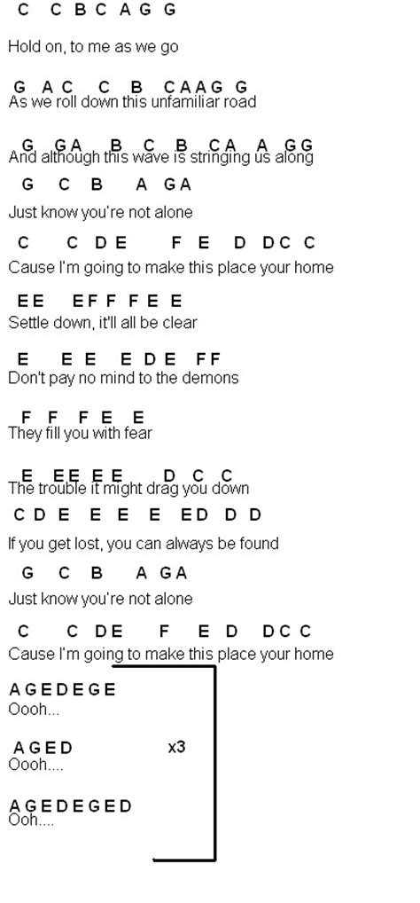 Demons Guitar Chords Choice Image - guitar chords finger placement