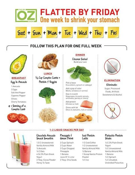 Sugar Detox Stomach by Dr Oz Flatter By Friday Detox