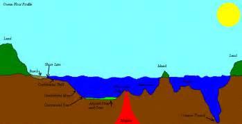 5th grade ocean floor diagram