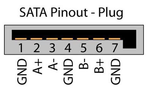 sata cable diagram sata data cable connectors pinouts