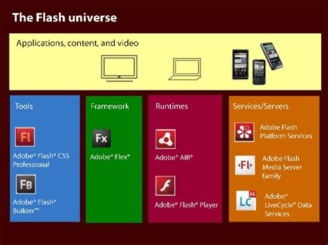 flash for android your adobe flash application for android