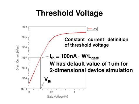 voltage swing definition ppt synopsys sentaurus tutorial for ee 130 230m