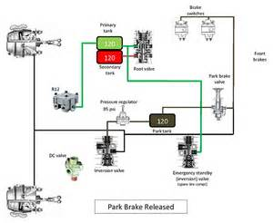 Air Brake System Release Valve Fyi From Mci