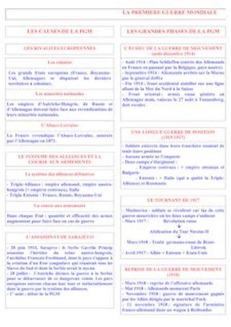 guerre froide résumé simple pdf r 233 vision brevet histoire premi 232 re guerre mondiale r 233 sum 233 et tds desmares annales