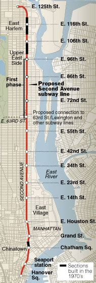 2nd avenue subway map is that finally the sound of a 2nd ave subway new york