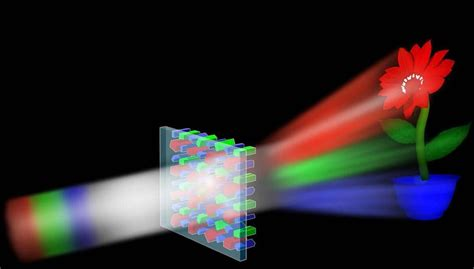 hologram colors high efficiency color holograms created using a