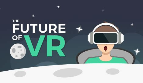 Future Of Vr The Future Of Reality Explained