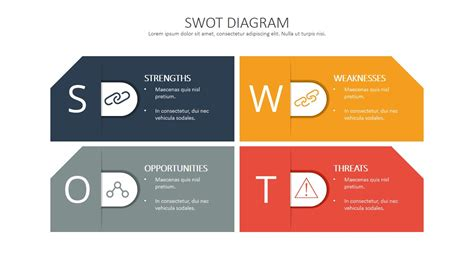 swot analysis template for powerpoint swot analysis template deck slidemodel