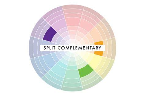 what colors compliment what color compliments purple steval decorations