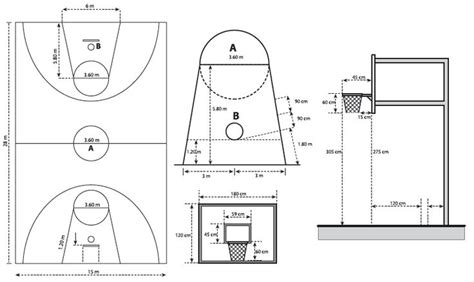 Craft Room Floor Plans gambar ukuran lapangan basket dan ringnya gtr mix pin