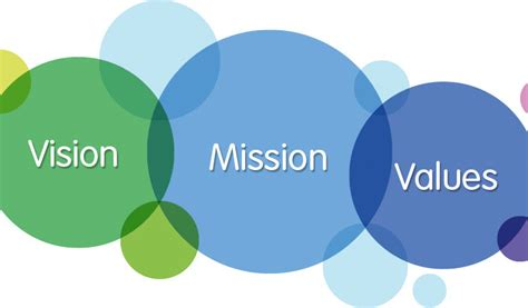 vision to mission vision mission values lagan construction
