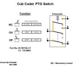 trailer wiring diagram cadet forumwiring diagram