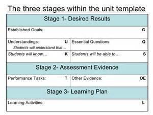 Understanding By Design Unit Plan Template by Understanding By Design The Basics