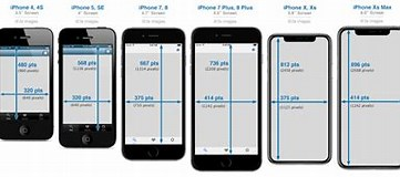 Image result for iphone size comparison. Size: 361 x 160. Source: www.idev101.com