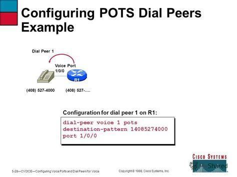 destination pattern exles презентация на тему quot chapter 5 configuring voice ports