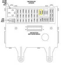 2002 jeep liberty fuse diagram autos post