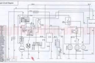diagram likewise kazuma 50cc atv wiring diagram on kazuma falcon 90 kazuma 90 wiring diagram