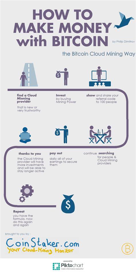 Bitcoin Mining Cloud Computing by How To Put Money In Bitcoin Bitcoin Machine Winnipeg