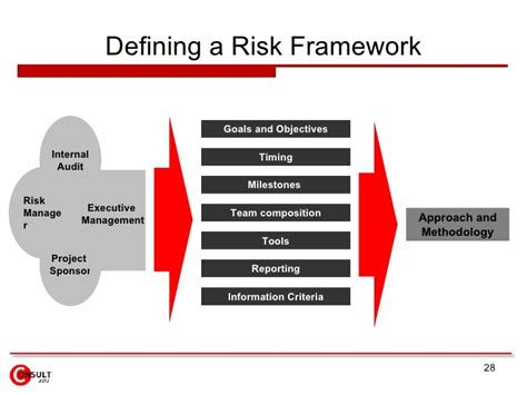 operational risk framework template risk management framework template pictures to pin on
