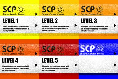 key card scp template изображение keycardbefore1 3 png scp containment