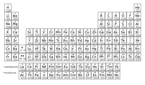 periodic table of elements song periodic table of the elements song countfromar