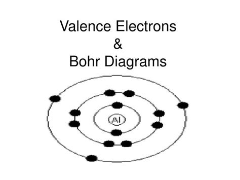 how to draw a bohr diagram image gallery bohr diagrams