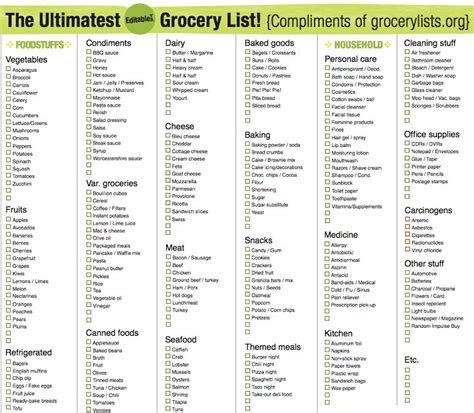 printable grocery list with meals grocery list free printable checklists popsugar smart