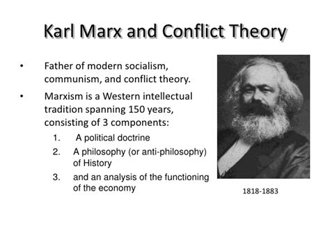 Marx Conflict Theory Essay by Quotes By Karl Lueger Like Success