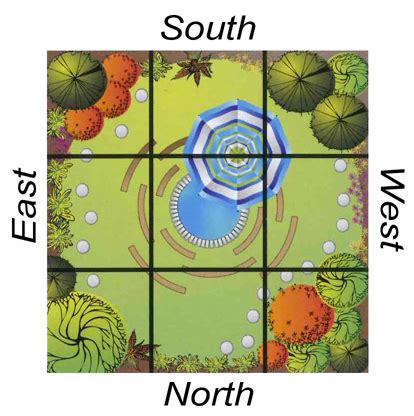 Feng Shui Garden Layout Garden Design Tips