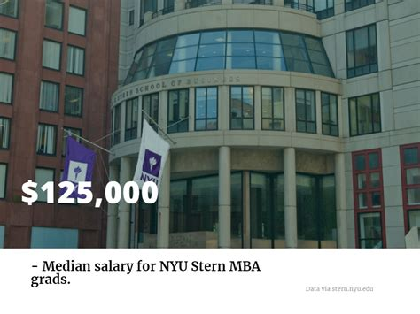 Nyu Fintech Mba by Should You Get An Mba At Nyu Or Columbia Metromba