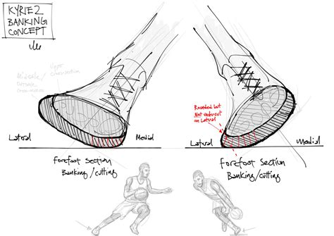 Kyrie 4 Sketches by Basketball Physics 101 Kyrie Irving S Masterful Movement