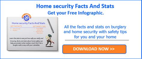 top 9 home security facts that you want to all