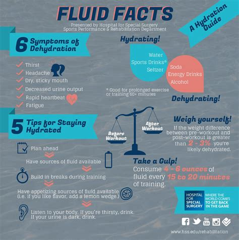 hydration facts fluid facts a hydration guide by hospital for special