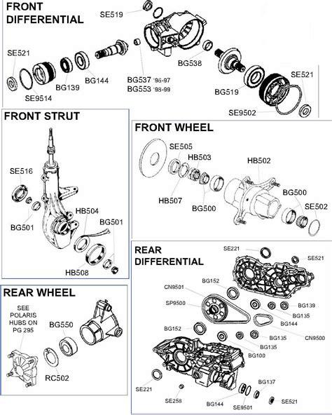 2003 polaris sportsman 400 transmission diagram 2003 get