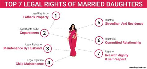 top 28 what are the fathers rights if not married