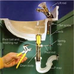 Faucet Wrench Tool How To Remove A Bathroom Sink