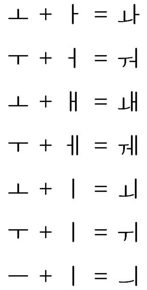 Letter Combination Sounds korean hangul combined vowels guide free alphabet