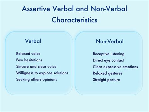 8 Non Verbal Ways Use To Express Their by How To Be More Assertive Crew Co