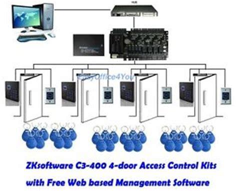 C3 400 Access Board 4 Doors 4 Wiegand Readers tcpip ip access panel c3 400 four door zk software