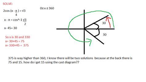 trigonometry cast diagram help with trigonometry cast diagram the student