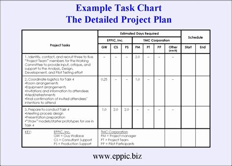 basec project templates 7 simple project planning template sletemplatess
