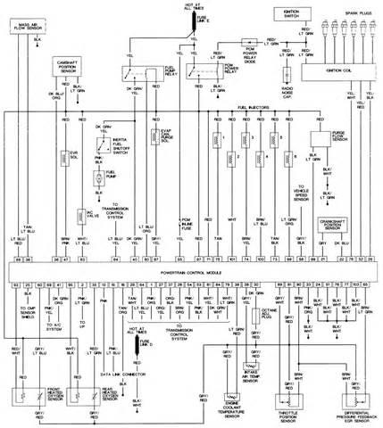 97 aerostar fuse box 97 get free image about wiring diagram
